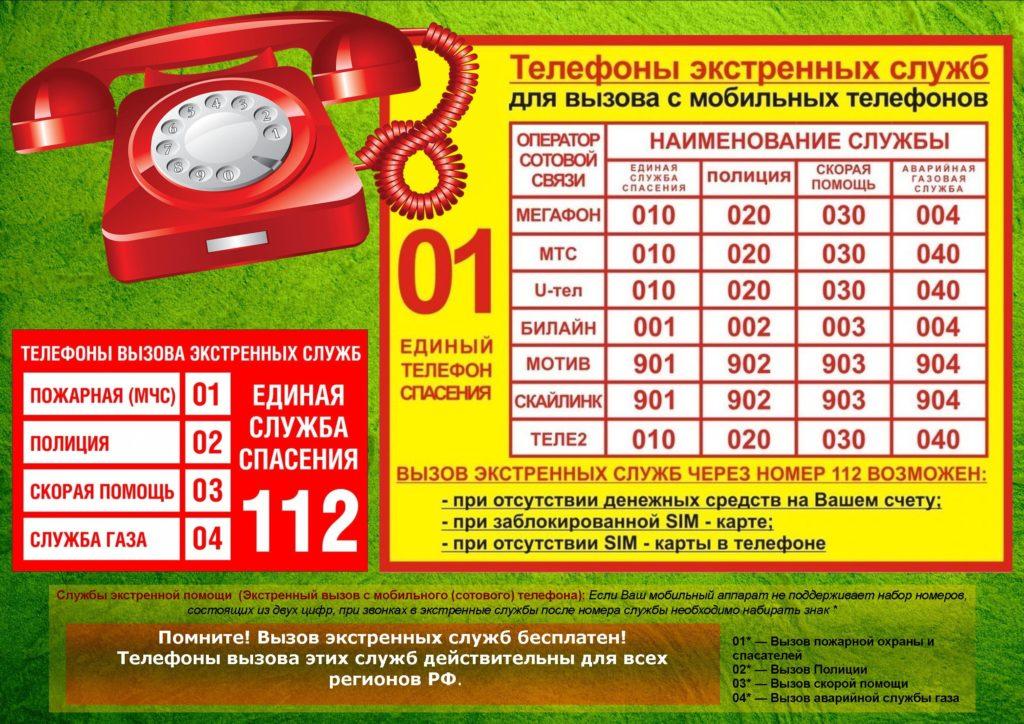 Телефоны эктренных служб